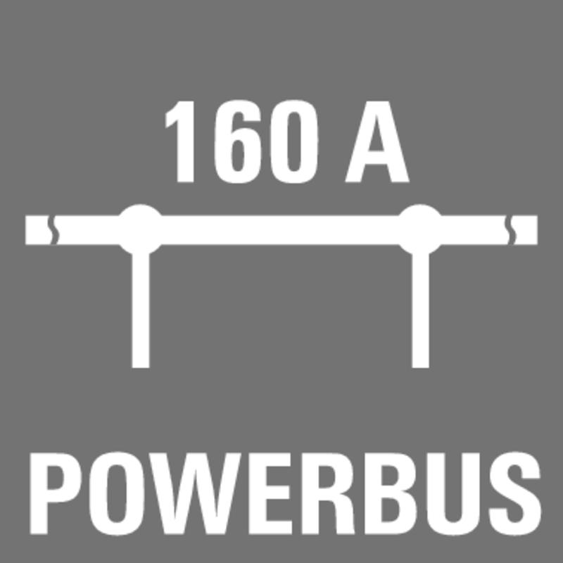 Leistungsklasse 160 A