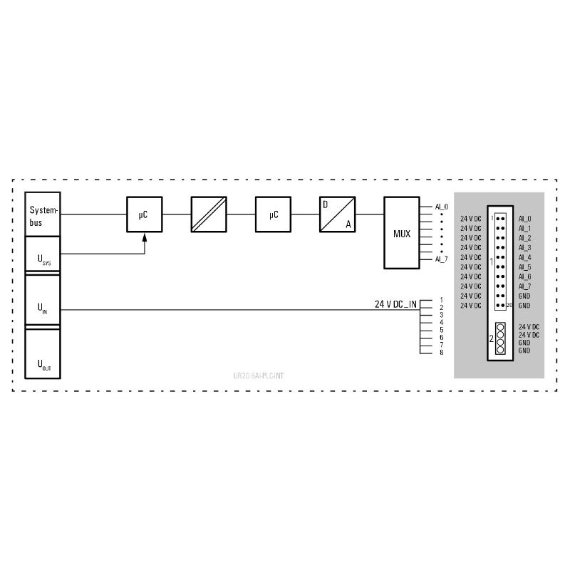 UR20-8AI-I-PLC-INT
