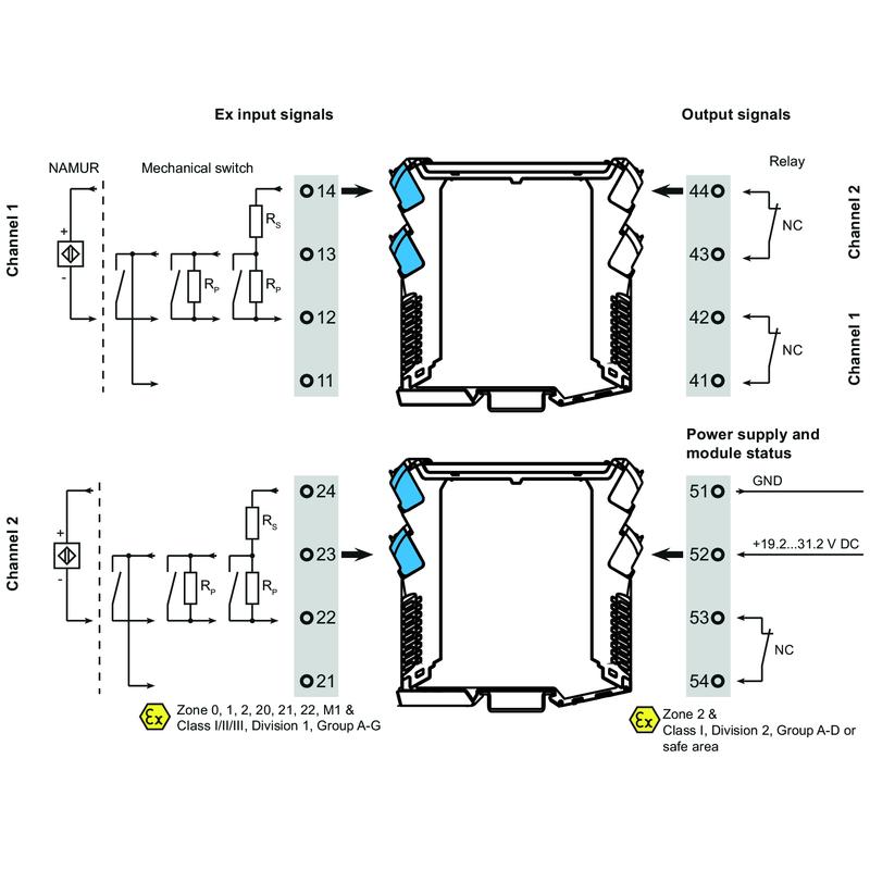 ACT20X-2HDI-2SDO-RNC-P