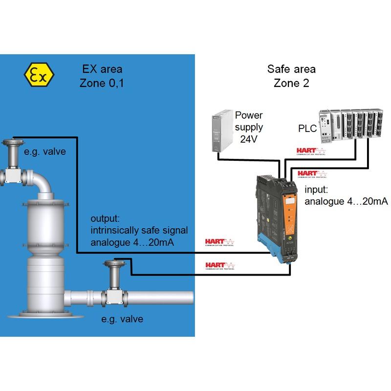 ACT20X-2SAI-2HAO-S