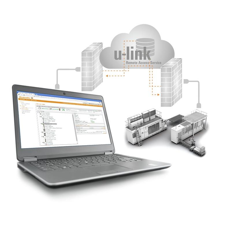 u-link távoli elérési szolgáltatás