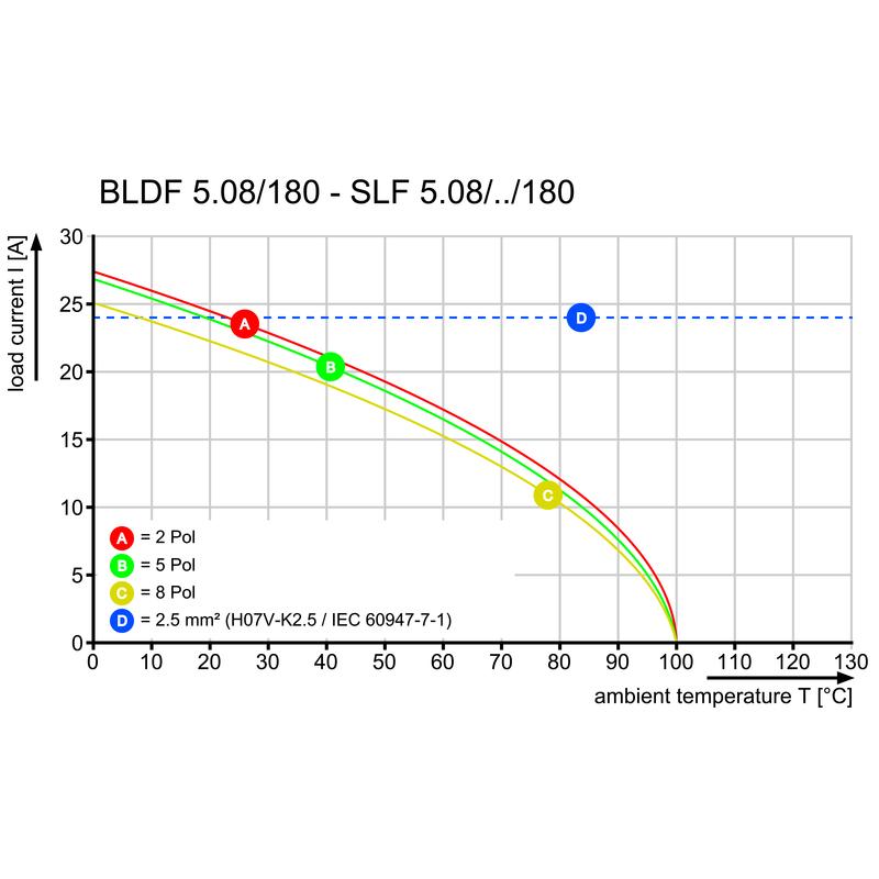 BLDF 5.08/02/180LR SN BK BX