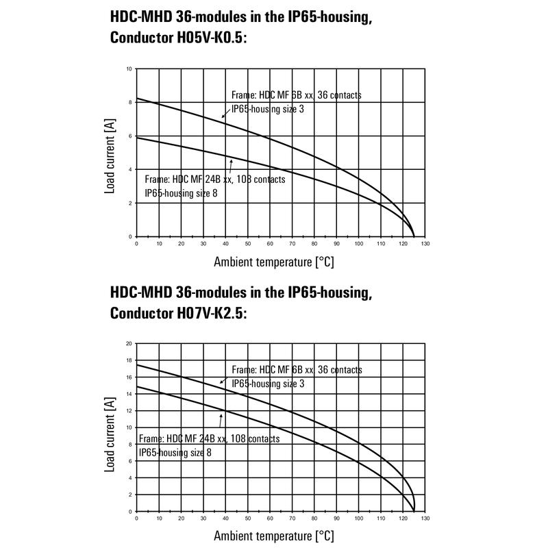 HDC MHD 36 FC