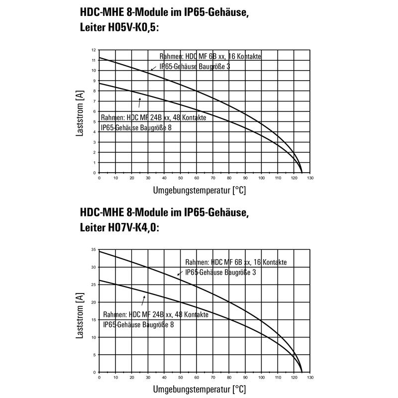 HDC MHE 8 MC