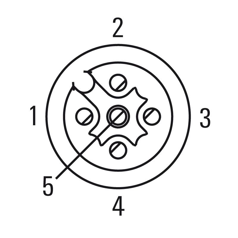 SAIEND CAN-M12B 5P A-COD