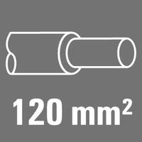 120 mm²